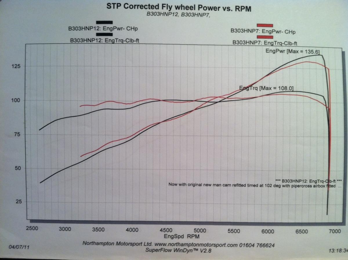 ford cvh engine diagram